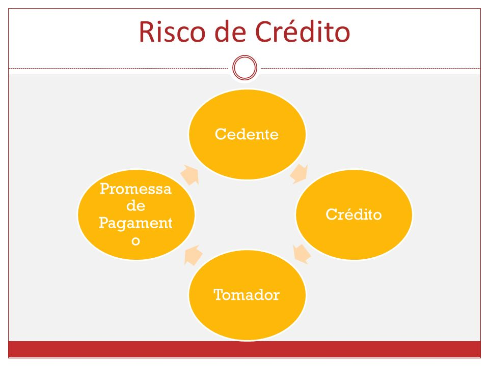 CedenteCréditoTomador Promessa de Pagament o Risco de Crédito