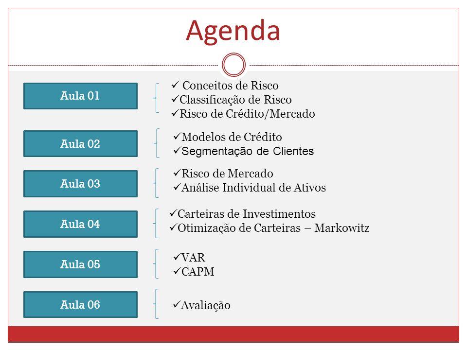 Aula 01 Conceitos de Risco Classificação de Risco Risco de Crédito/Mercado Aula 02 Carteiras de Investimentos Otimização de Carteiras – Markowitz Aula
