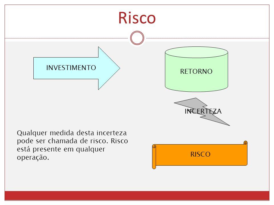 Podemos classificar o risco em quatro grandes grupos Risco de Mercado Risco de Liquidez Risco OperacionalRisco de Crédito Classificação de Risco
