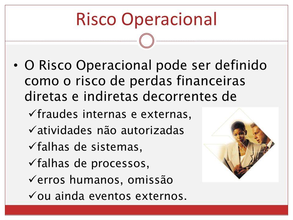 O Risco Operacional pode ser definido como o risco de perdas financeiras diretas e indiretas decorrentes de fraudes internas e externas, atividades nã