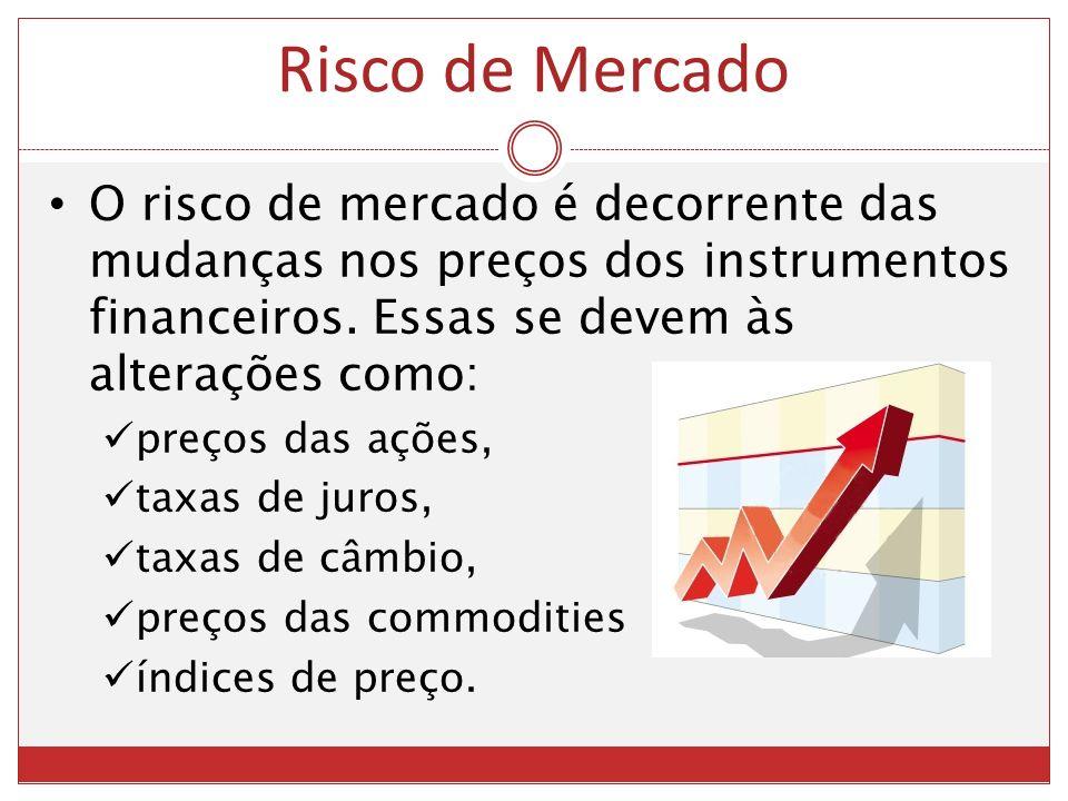 O risco de mercado é decorrente das mudanças nos preços dos instrumentos financeiros. Essas se devem às alterações como: preços das ações, taxas de ju