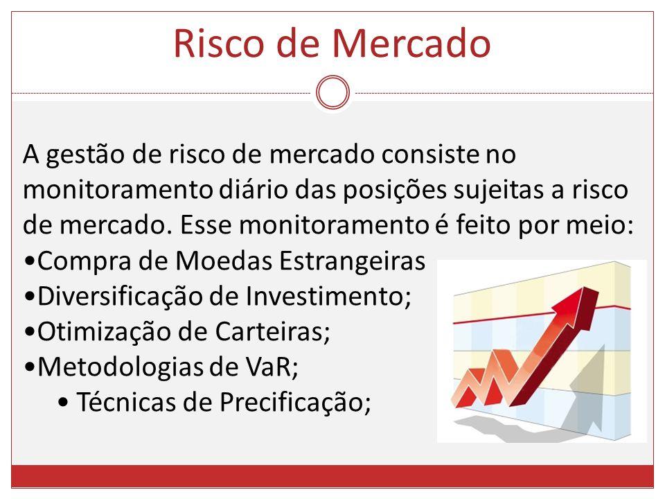 A gestão de risco de mercado consiste no monitoramento diário das posições sujeitas a risco de mercado. Esse monitoramento é feito por meio: Compra de