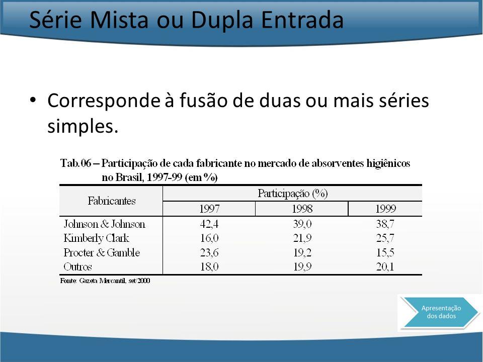 Série Mista ou Dupla Entrada Corresponde à fusão de duas ou mais séries simples.