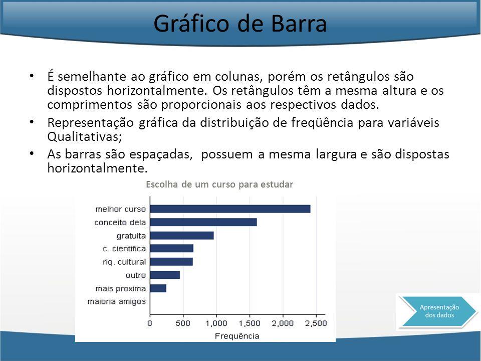 Gráfico de Barra É semelhante ao gráfico em colunas, porém os retângulos são dispostos horizontalmente. Os retângulos têm a mesma altura e os comprime