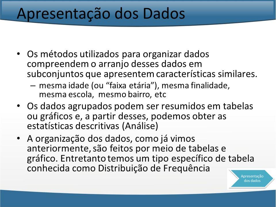 Apresentação dos Dados Os métodos utilizados para organizar dados compreendem o arranjo desses dados em subconjuntos que apresentem características si