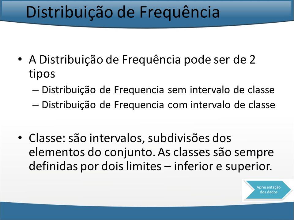 Distribuição de Frequência A Distribuição de Frequência pode ser de 2 tipos – Distribuição de Frequencia sem intervalo de classe – Distribuição de Fre