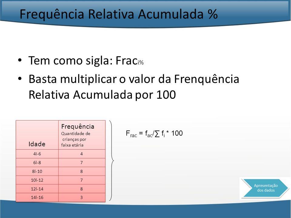 Frequência Relativa Acumulada % Tem como sigla: Frac i% Basta multiplicar o valor da Frenquência Relativa Acumulada por 100 F rac = f ac / f i * 100