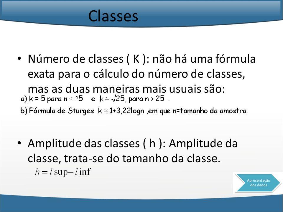 Classes Número de classes ( K ): não há uma fórmula exata para o cálculo do número de classes, mas as duas maneiras mais usuais são: Amplitude das cla