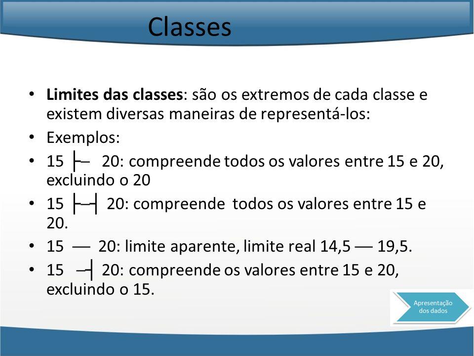 Classes Limites das classes: são os extremos de cada classe e existem diversas maneiras de representá-los: Exemplos: 15 20: compreende todos os valore