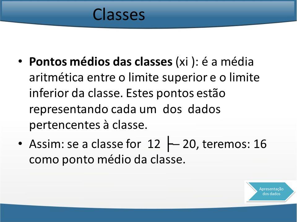Classes Pontos médios das classes (xi ): é a média aritmética entre o limite superior e o limite inferior da classe. Estes pontos estão representando