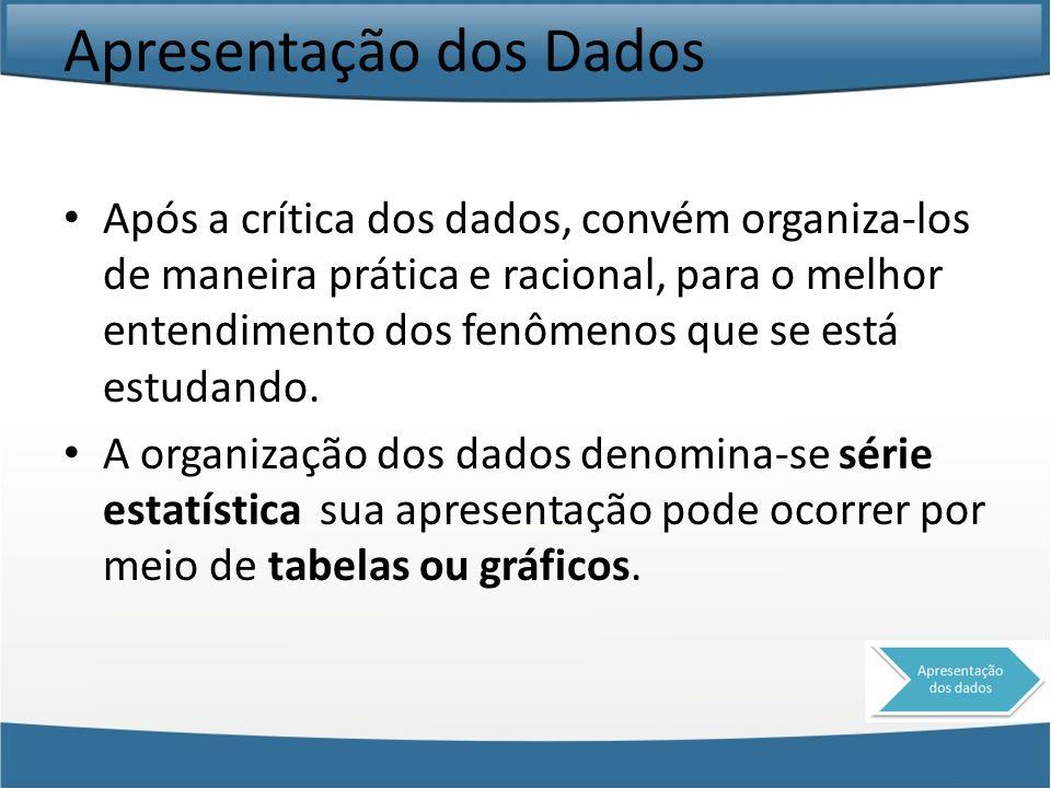 Apresentação dos Dados Após a crítica dos dados, convém organiza-los de maneira prática e racional, para o melhor entendimento dos fenômenos que se es