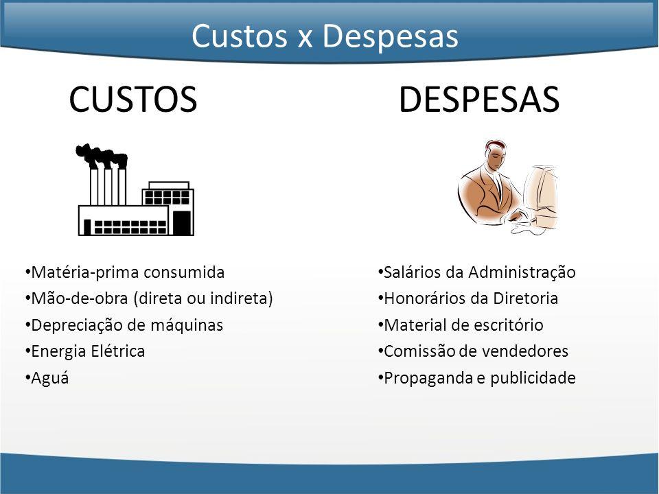 Matéria-prima consumida Mão-de-obra (direta ou indireta) Depreciação de máquinas Energia Elétrica Aguá CUSTOS DESPESAS Salários da Administração Honor