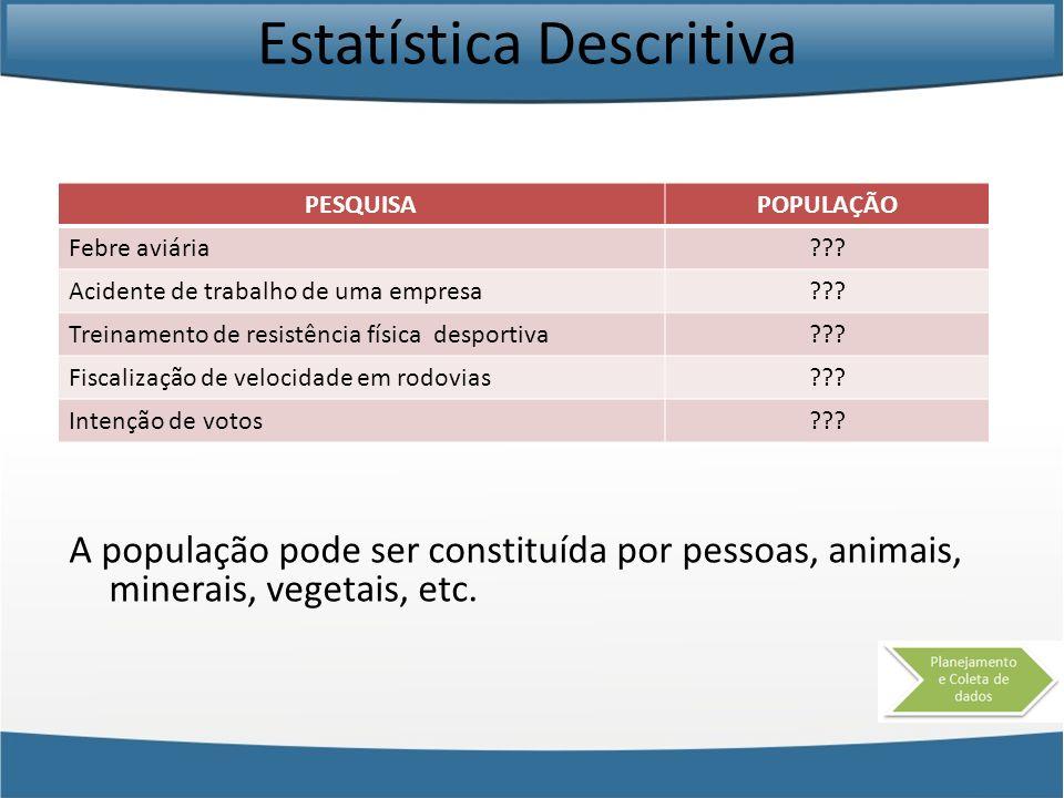 Estatística Descritiva A população pode ser constituída por pessoas, animais, minerais, vegetais, etc. PESQUISAPOPULAÇÃO Febre aviária??? Acidente de