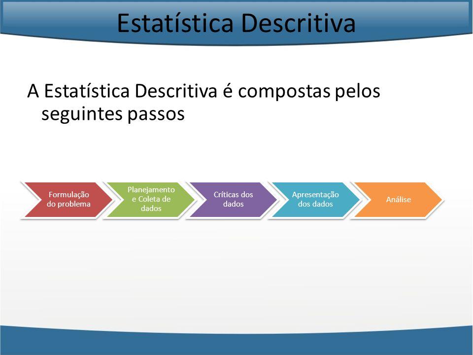Estatística Descritiva Formulação do problema Planejamento e Coleta de dados Críticas dos dados Apresentação dos dados Análise A Estatística Descritiv