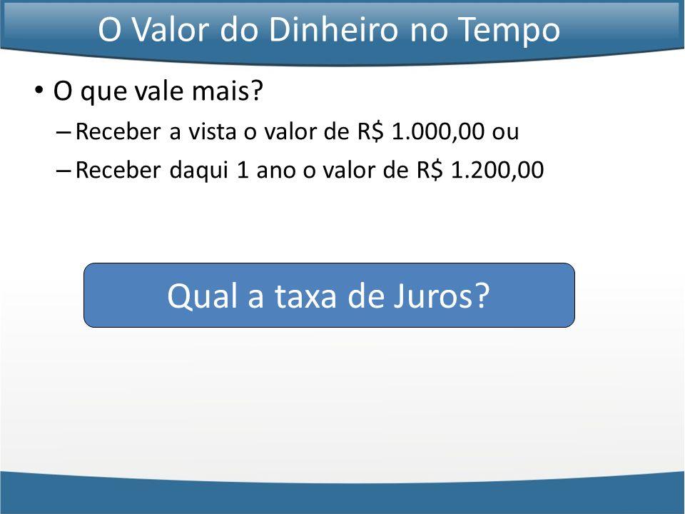 Diagrama de Fluxo de Caixa O que vale mais? – Receber a vista o valor de R$ 1.000,00 ou – Receber daqui 1 ano o valor de R$ 1.200,00 Qual a taxa de Ju