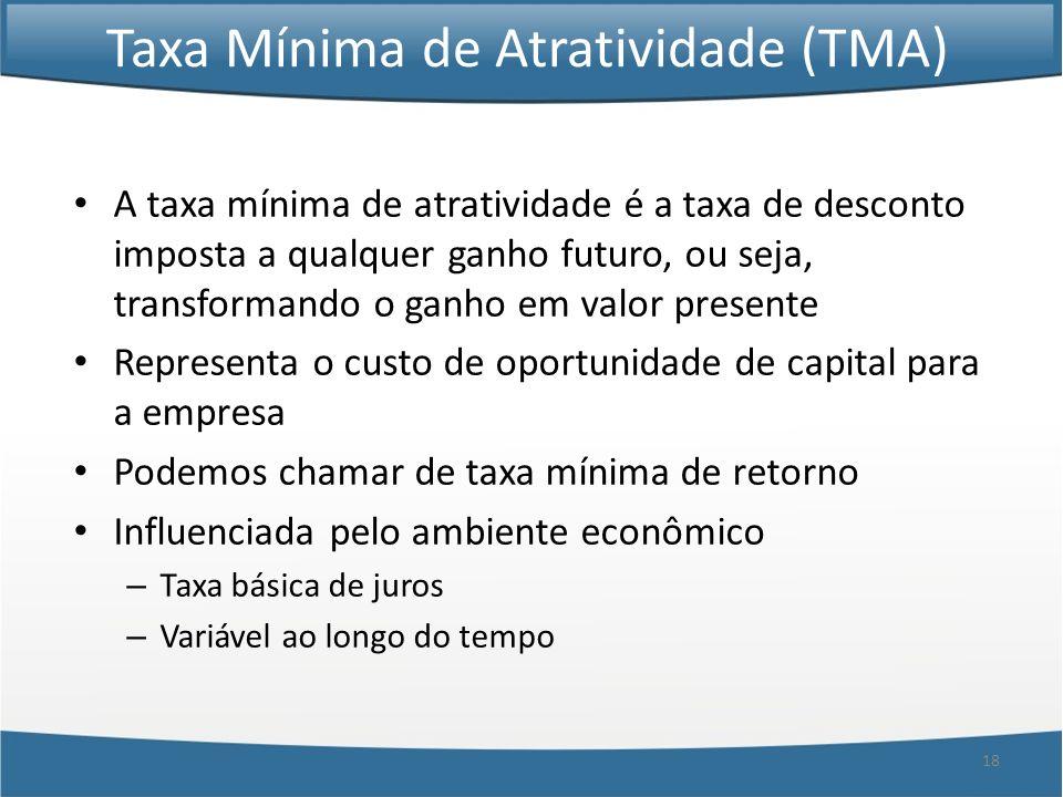 18 Taxa Mínima de Atratividade (TMA) A taxa mínima de atratividade é a taxa de desconto imposta a qualquer ganho futuro, ou seja, transformando o ganh