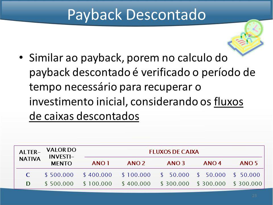 23 Payback Descontado Similar ao payback, porem no calculo do payback descontado é verificado o período de tempo necessário para recuperar o investime