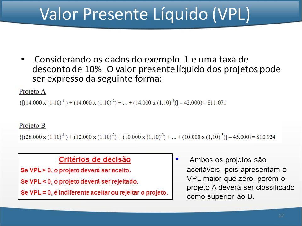 27 Valor Presente Líquido (VPL) Considerando os dados do exemplo 1 e uma taxa de desconto de 10%. O valor presente líquido dos projetos pode ser expre