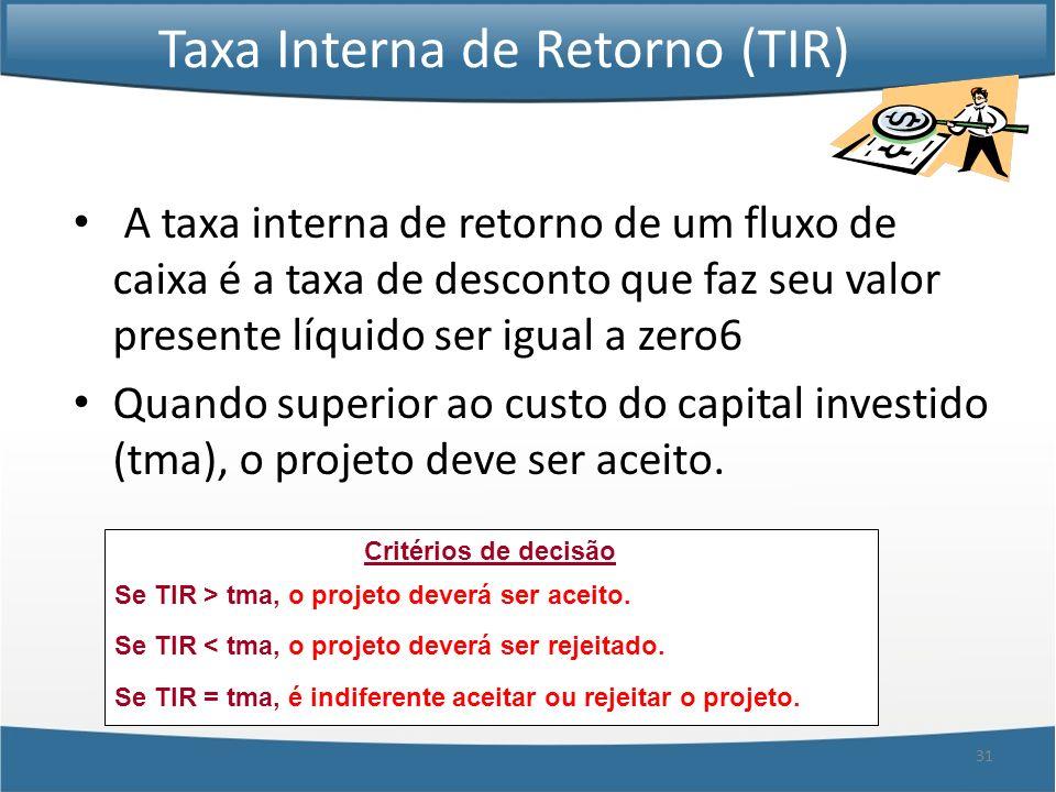 31 Taxa Interna de Retorno (TIR) A taxa interna de retorno de um fluxo de caixa é a taxa de desconto que faz seu valor presente líquido ser igual a ze