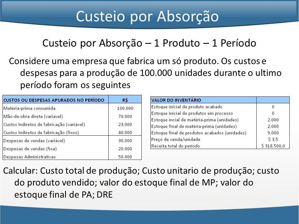 Custeio por Absorção – 1 Produto – 1 Período Custeio por Absorção Considere uma empresa que fabrica um só produto. Os custos e despesas para a produçã