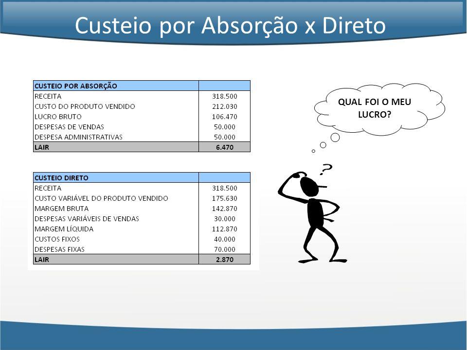 Conclusão ABSORÇÃO Os custos são separados em diretos e indiretos.