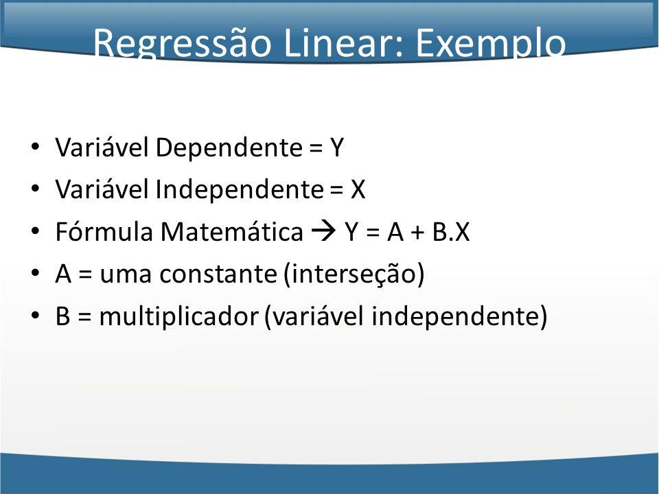 Variável Dependente = Y Variável Independente = X Fórmula Matemática Y = A + B.X A = uma constante (interseção) B = multiplicador (variável independen