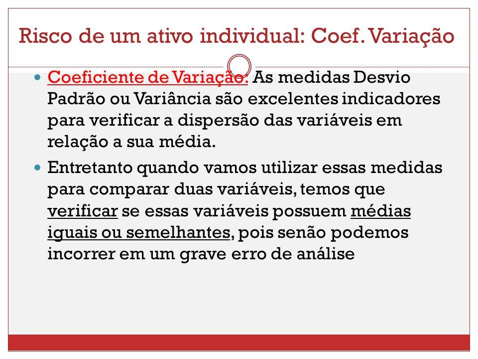 Risco de um ativo individual: Coef. Variação Coeficiente de Variação: As medidas Desvio Padrão ou Variância são excelentes indicadores para verificar