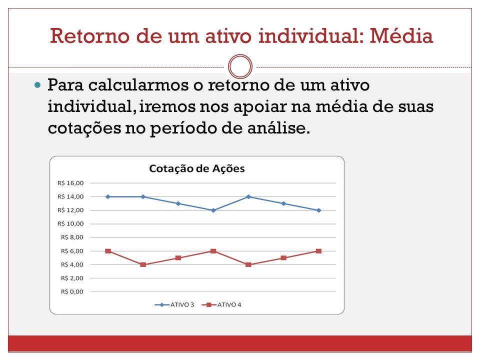 Retorno de um ativo individual: Média Para calcularmos o retorno de um ativo individual, iremos nos apoiar na média de suas cotações no período de aná