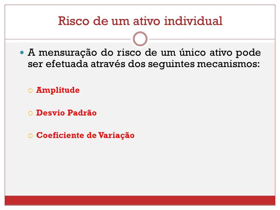 Risco de um ativo individual A mensuração do risco de um único ativo pode ser efetuada através dos seguintes mecanismos: Amplitude Desvio Padrão Coefi