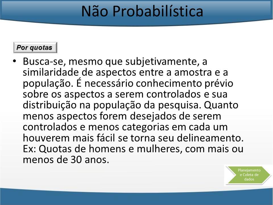 Não Probabilística Busca-se, mesmo que subjetivamente, a similaridade de aspectos entre a amostra e a população. É necessário conhecimento prévio sobr