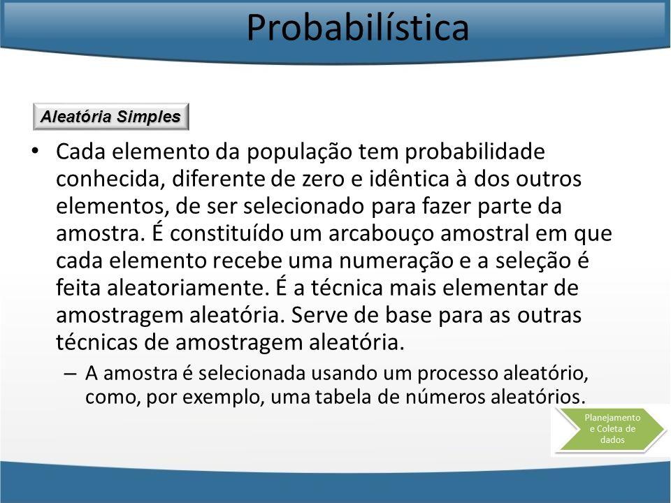 Probabilística Cada elemento da população tem probabilidade conhecida, diferente de zero e idêntica à dos outros elementos, de ser selecionado para fa