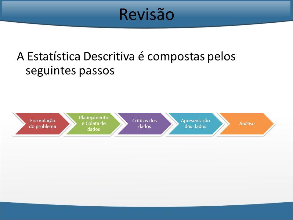 Revisão Formulação do problema Planejamento e Coleta de dados Críticas dos dados Apresentação dos dados Análise A Estatística Descritiva é compostas p