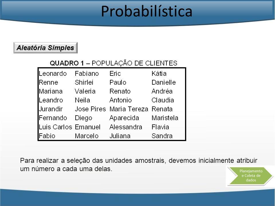 Probabilística Aleatória Simples Para realizar a seleção das unidades amostrais, devemos inicialmente atribuir um número a cada uma delas.