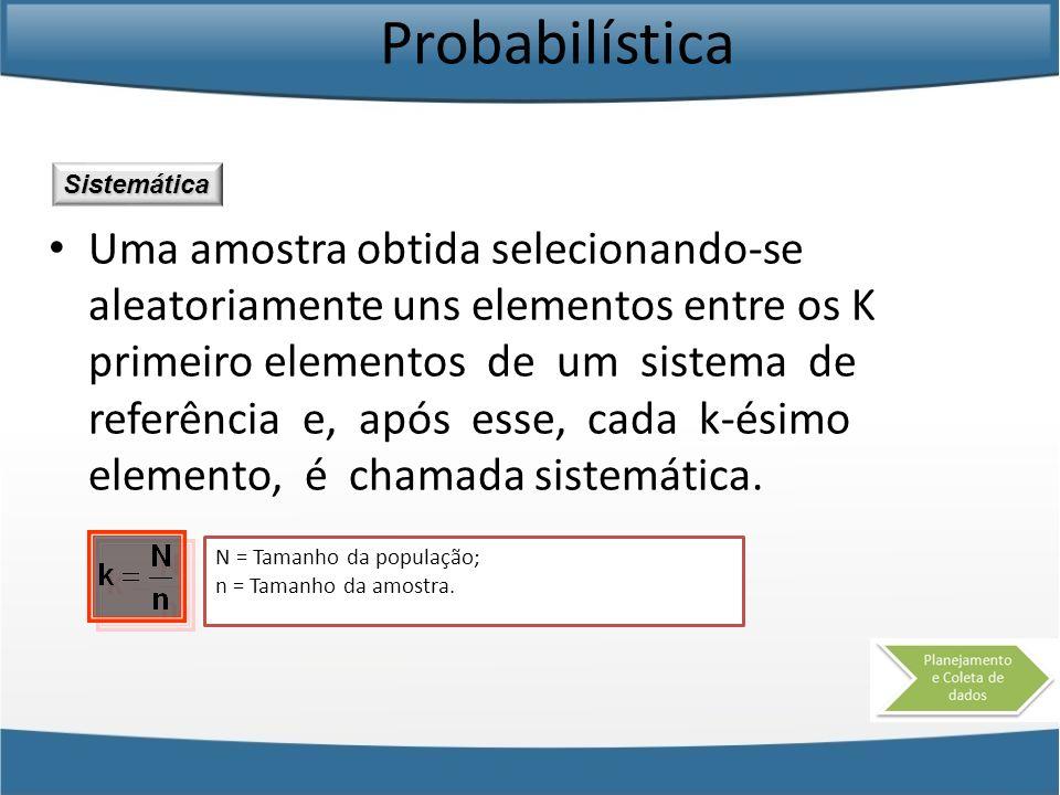 Probabilística Uma amostra obtida selecionando-se aleatoriamente uns elementos entre os K primeiro elementos de um sistema de referência e, após esse,