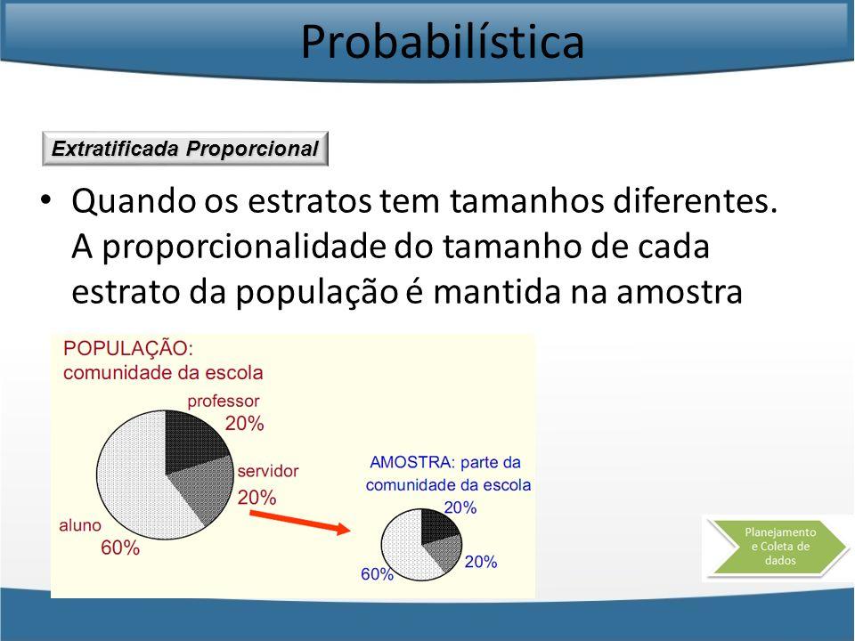 Probabilística Quando os estratos tem tamanhos diferentes. A proporcionalidade do tamanho de cada estrato da população é mantida na amostra Extratific