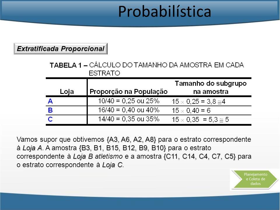 Probabilística Extratificada Proporcional {A3, A6, A2, A8} Loja A{B3, B1, B15, B12, B9, B10} Loja B{C11, C14, C4, C7, C5} Loja C Vamos supor que obtiv