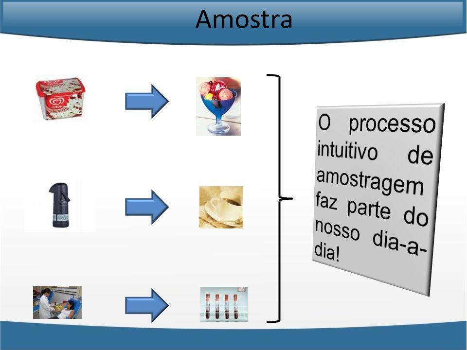 Tamanho da Amostra Para efeitos da nossa disciplina, vamos considerar que a amostra foi extraída através de uma amostragem aleatória simples.