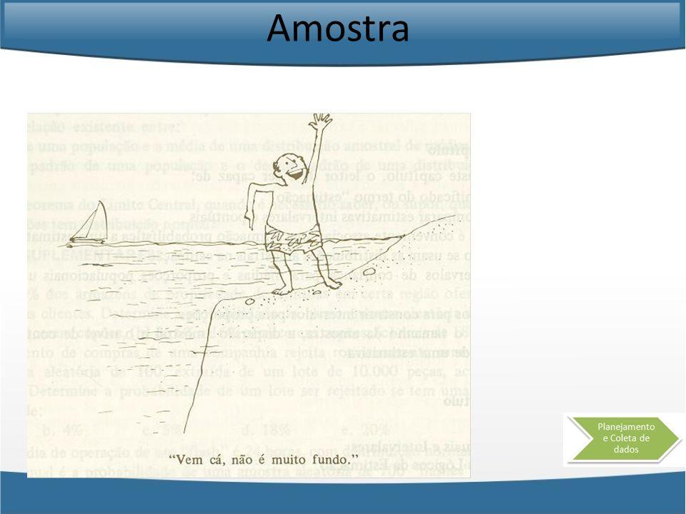 Censo x Amostragem Censo: Estudo através do exame de TODOS os elementos da população.