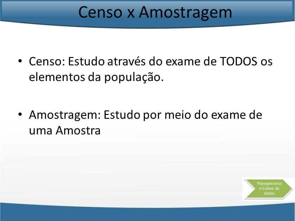 Censo x Amostragem Censo: Estudo através do exame de TODOS os elementos da população. Amostragem: Estudo por meio do exame de uma Amostra
