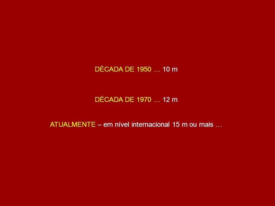 DÉCADA DE 1950 … 10 m DÉCADA DE 1970 … 12 m ATUALMENTE – em nível internacional 15 m ou mais …