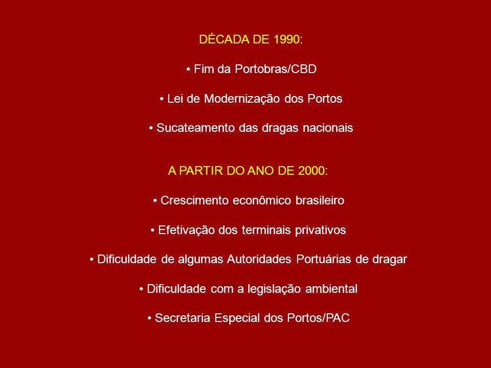 DÉCADA DE 1990: Fim da Portobras/CBD Lei de Modernização dos Portos Sucateamento das dragas nacionais A PARTIR DO ANO DE 2000: Crescimento econômico b