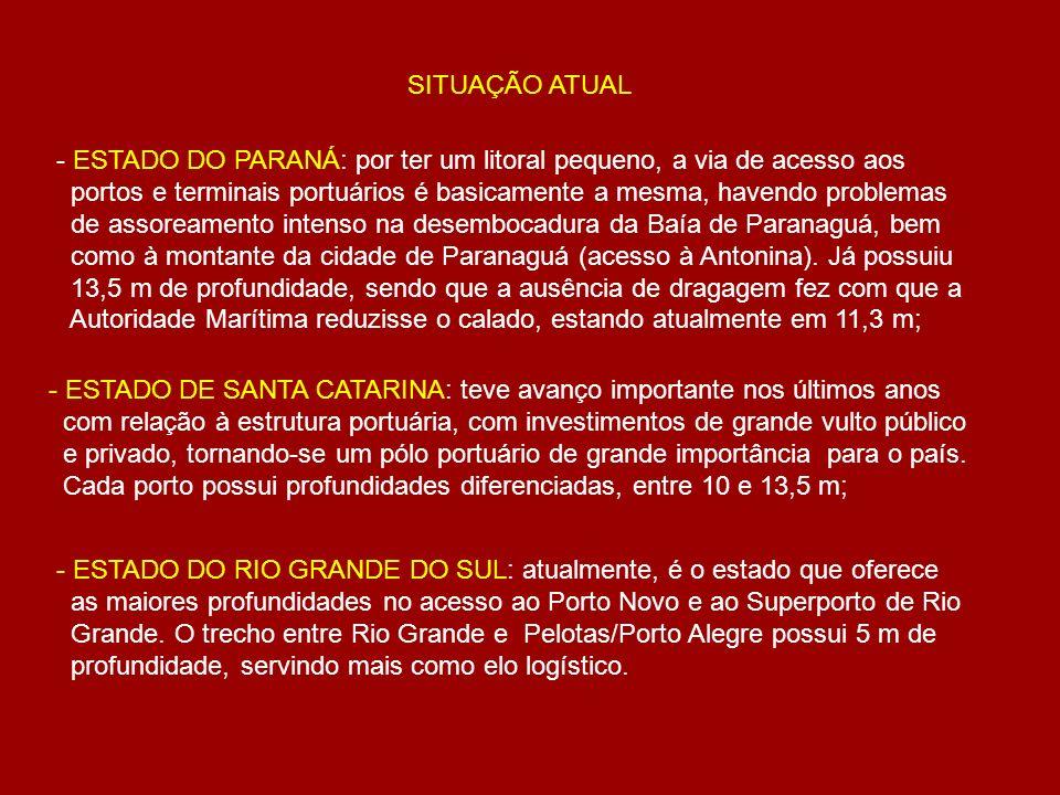 SITUAÇÃO ATUAL - ESTADO DO PARANÁ: por ter um litoral pequeno, a via de acesso aos portos e terminais portuários é basicamente a mesma, havendo proble