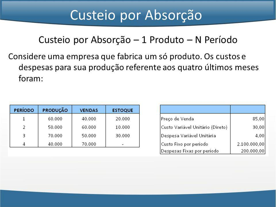 Custeio por Absorção – 1 Produto – N Período Custeio por Absorção Considere uma empresa que fabrica um só produto. Os custos e despesas para sua produ