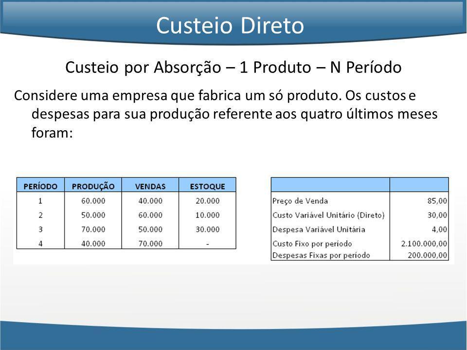 Custeio por Absorção – 1 Produto – N Período Custeio Direto Considere uma empresa que fabrica um só produto. Os custos e despesas para sua produção re