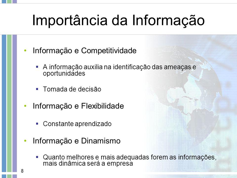 8 Importância da Informação Informação e Competitividade A informação auxilia na identificação das ameaças e oportunidades Tomada de decisão Informaçã