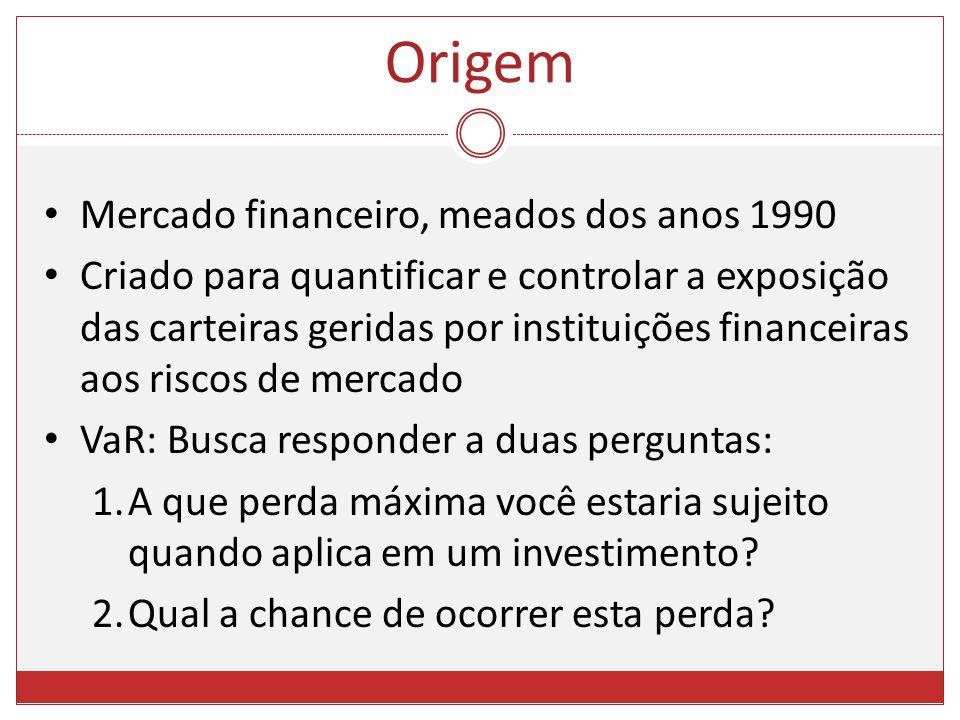 Mercado financeiro, meados dos anos 1990 Criado para quantificar e controlar a exposição das carteiras geridas por instituições financeiras aos riscos