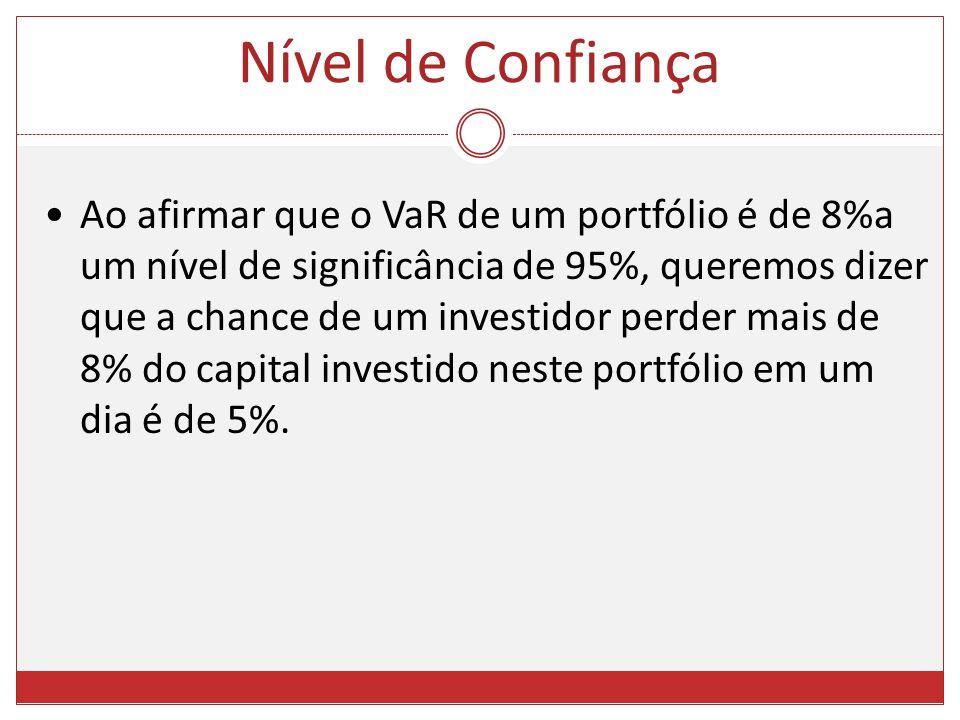 Ao afirmar que o VaR de um portfólio é de 8%a um nível de significância de 95%, queremos dizer que a chance de um investidor perder mais de 8% do capi