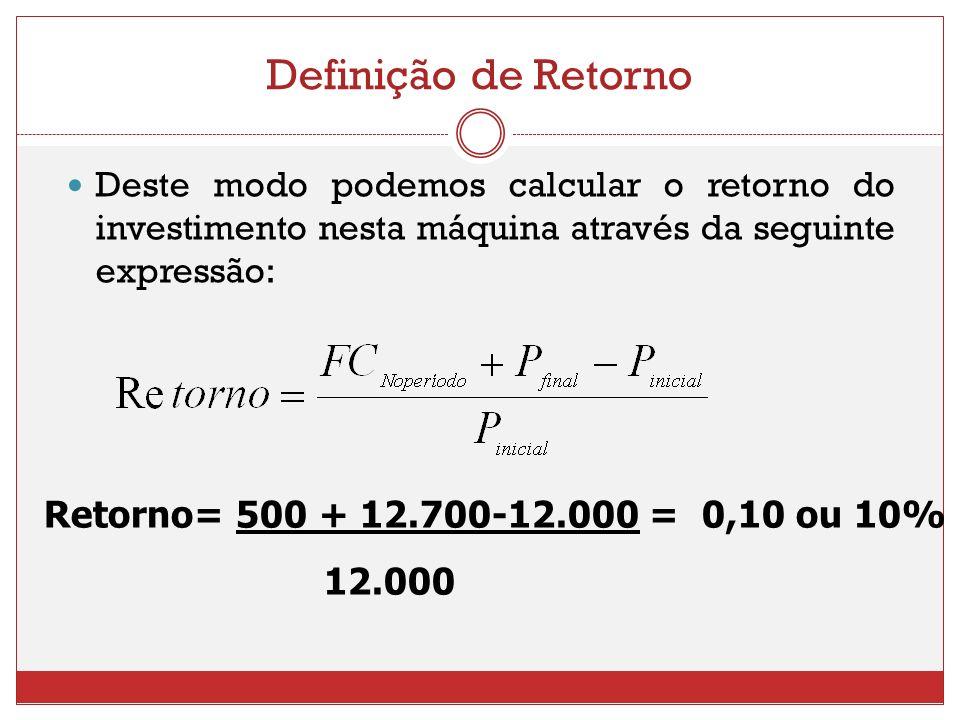 Definição de Retorno Deste modo podemos calcular o retorno do investimento nesta máquina através da seguinte expressão: Retorno= 500 + 12.700-12.000 = 0,10 ou 10% 12.000