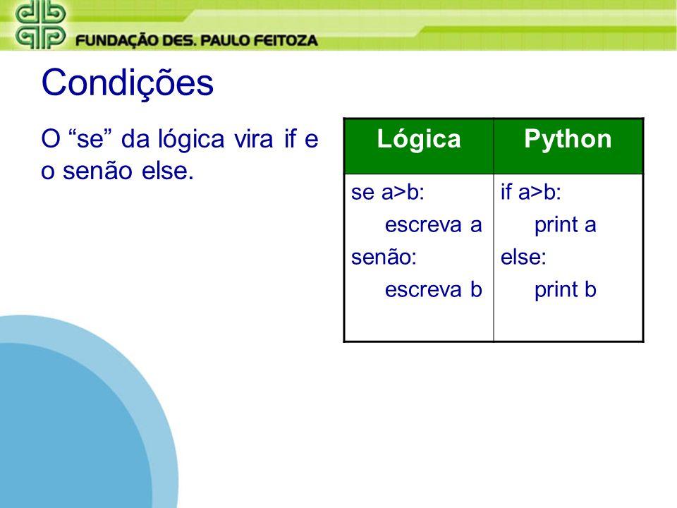 Condições O se da lógica vira if e o senão else. LógicaPython se a>b: escreva a senão: escreva b if a>b: print a else: print b