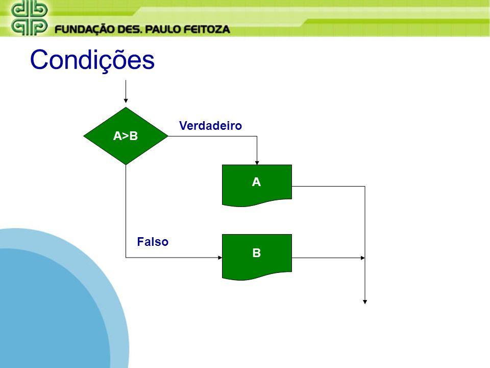 O utilitário de desenho Pegue no site: http://www.nilo.pro.br/python De aula 3, grave os arquivos tela.py e graficos.py Tela.py é o programa gráfico em si.